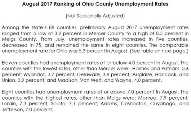 Unemployment 8-17