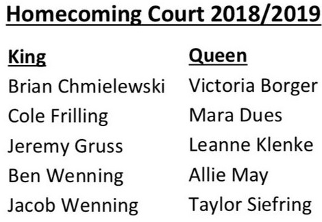 CW Homecoming Court a