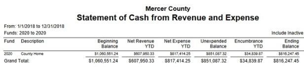 Mercer Co Home Cash